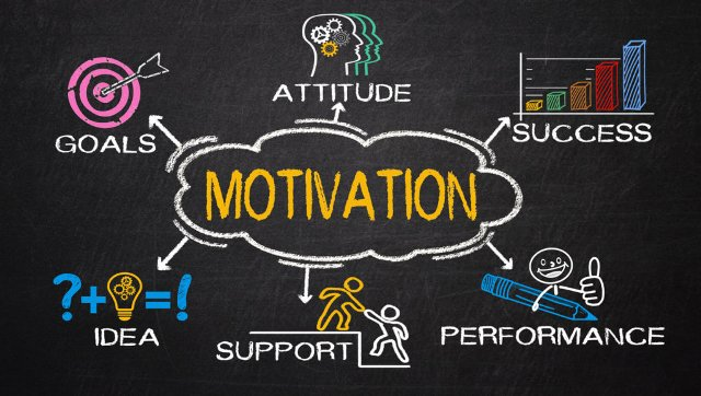 essay on motivation motivation practice is better than training essay on motivation